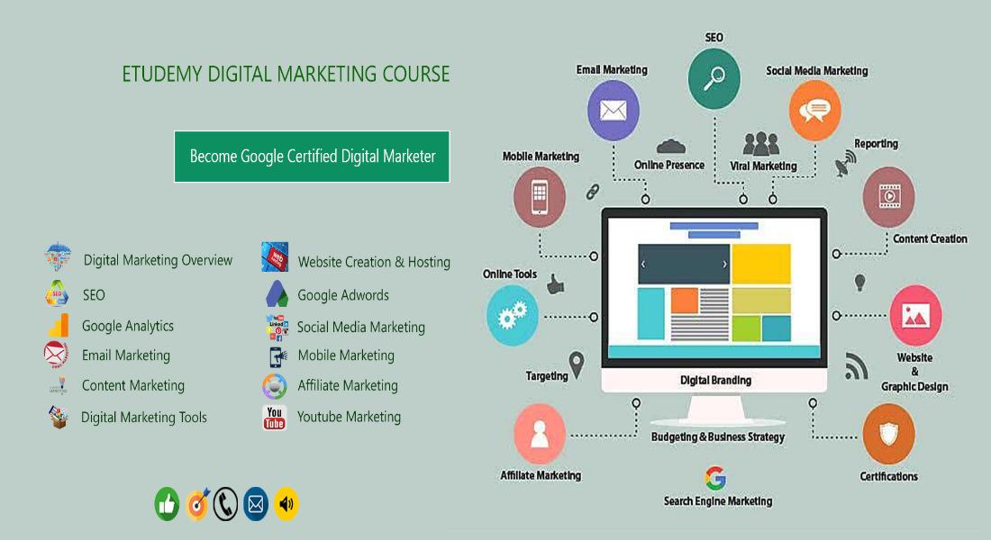 Digital Marketing Training Bangalore Marathahalli
